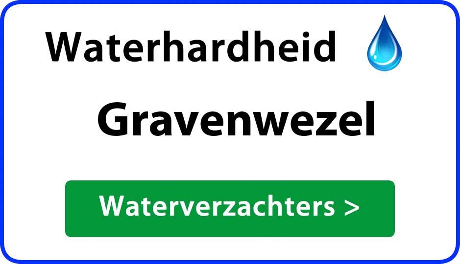 waterhardheid Gravenwezel waterverzachter